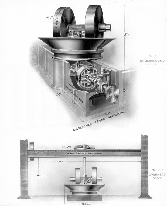 Gunpowder Incorporating Mills, No. 5