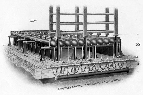 Gunpowder Drying Stove, No. 10